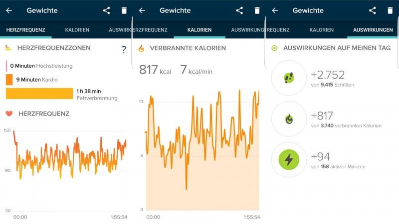 Auswertung eine Trainingseinheit mit Gewichten mit dem Fitbit Charge 2
